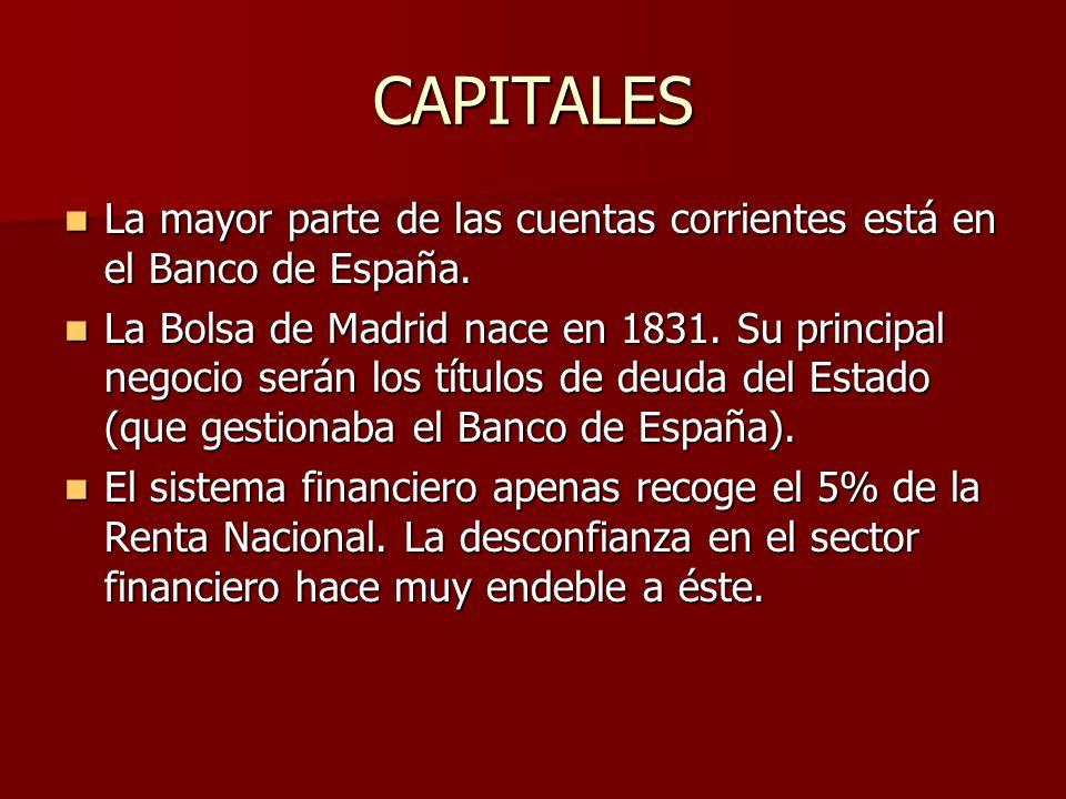 SECTOR BANCARIO Banco de España (1856) con monopolio de emisión (1866).