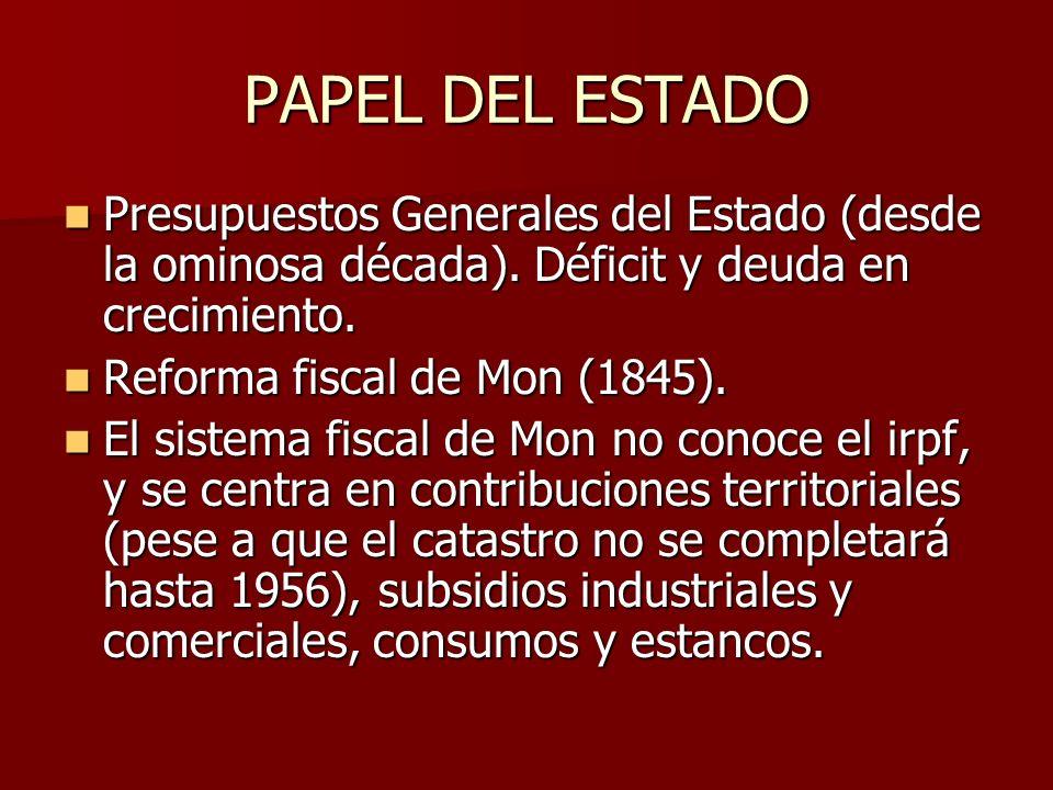 PAPEL DEL ESTADO Presupuestos Generales del Estado (desde la ominosa década).