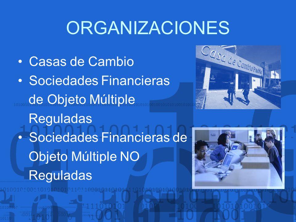 ORGANIZACIONES Casas de Cambio Sociedades Financieras de Objeto Múltiple Reguladas Sociedades Financieras de Objeto Múltiple NO Reguladas