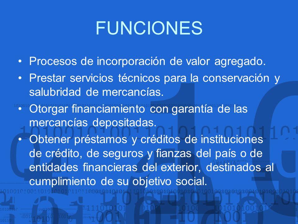 FUNCIONES Procesos de incorporación de valor agregado. Prestar servicios técnicos para la conservación y salubridad de mercancías. Otorgar financiamie