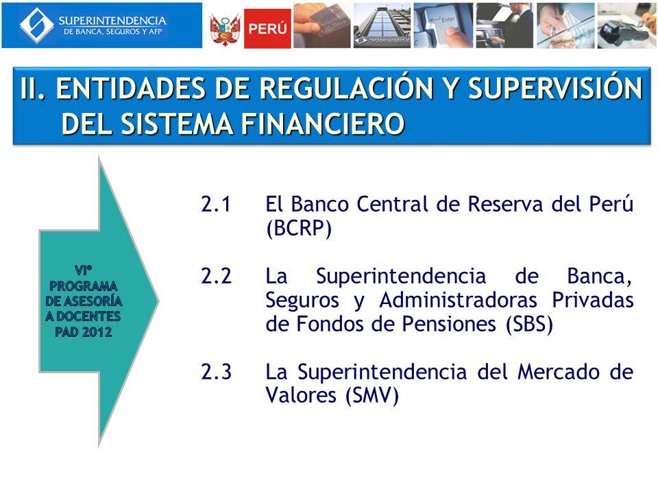 2.1El Banco Central de Reserva del Perú (BCRP) 2.2La Superintendencia de Banca, Seguros y Administradoras Privadas de Fondos de Pensiones (SBS) 2.3La