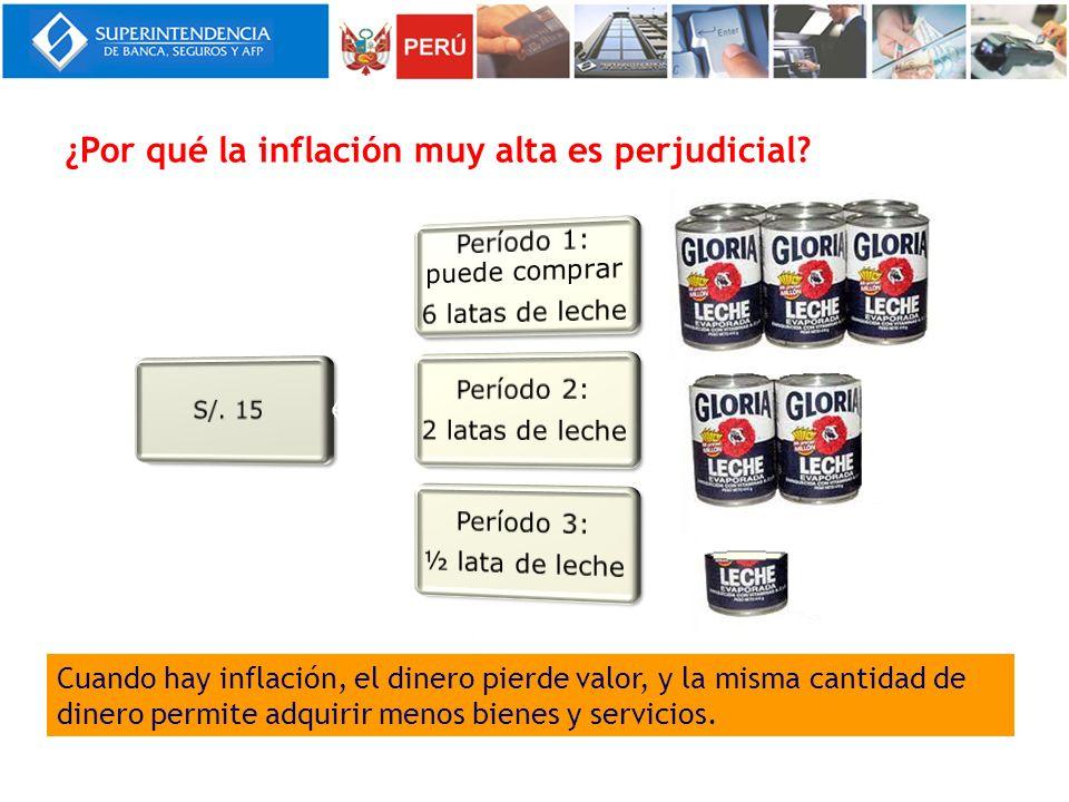 Política Monetaria: BCRP controla la inflación Efecto en: el ahorro, el consumo, y la inversión Impacto en las tasas de interés de ahorros y préstamos BCRP: Fija TASA DE INTERES DE REFERENCIA BCRP: Analiza el mercado