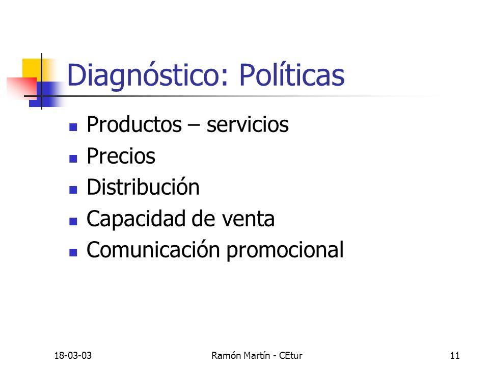 18-03-03Ramón Martín - CEtur11 Diagnóstico: Políticas Productos – servicios Precios Distribución Capacidad de venta Comunicación promocional