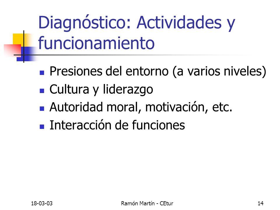18-03-03Ramón Martín - CEtur14 Diagnóstico: Actividades y funcionamiento Presiones del entorno (a varios niveles) Cultura y liderazgo Autoridad moral,