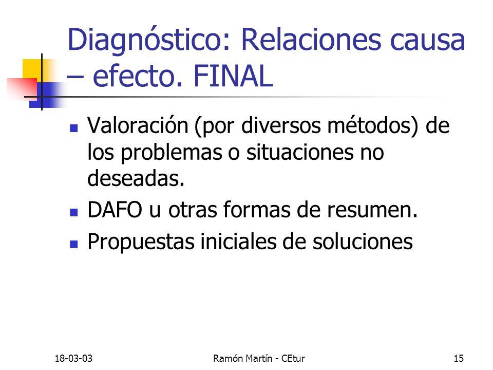 18-03-03Ramón Martín - CEtur15 Diagnóstico: Relaciones causa – efecto. FINAL Valoración (por diversos métodos) de los problemas o situaciones no desea