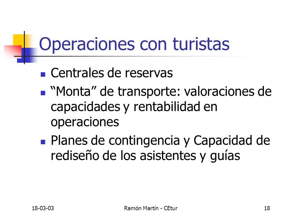 18-03-03Ramón Martín - CEtur18 Operaciones con turistas Centrales de reservas Monta de transporte: valoraciones de capacidades y rentabilidad en opera