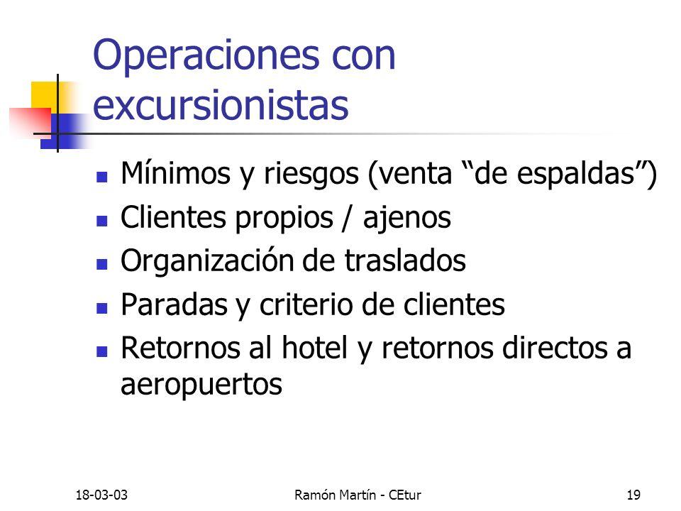 18-03-03Ramón Martín - CEtur19 Operaciones con excursionistas Mínimos y riesgos (venta de espaldas) Clientes propios / ajenos Organización de traslado