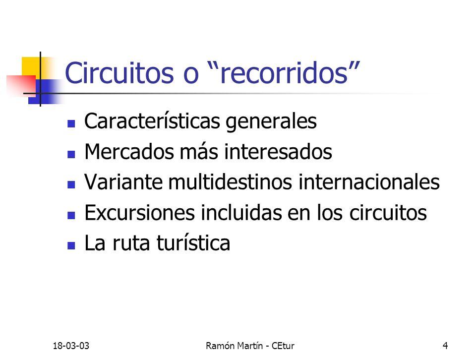 18-03-03Ramón Martín - CEtur4 Circuitos o recorridos Características generales Mercados más interesados Variante multidestinos internacionales Excursi