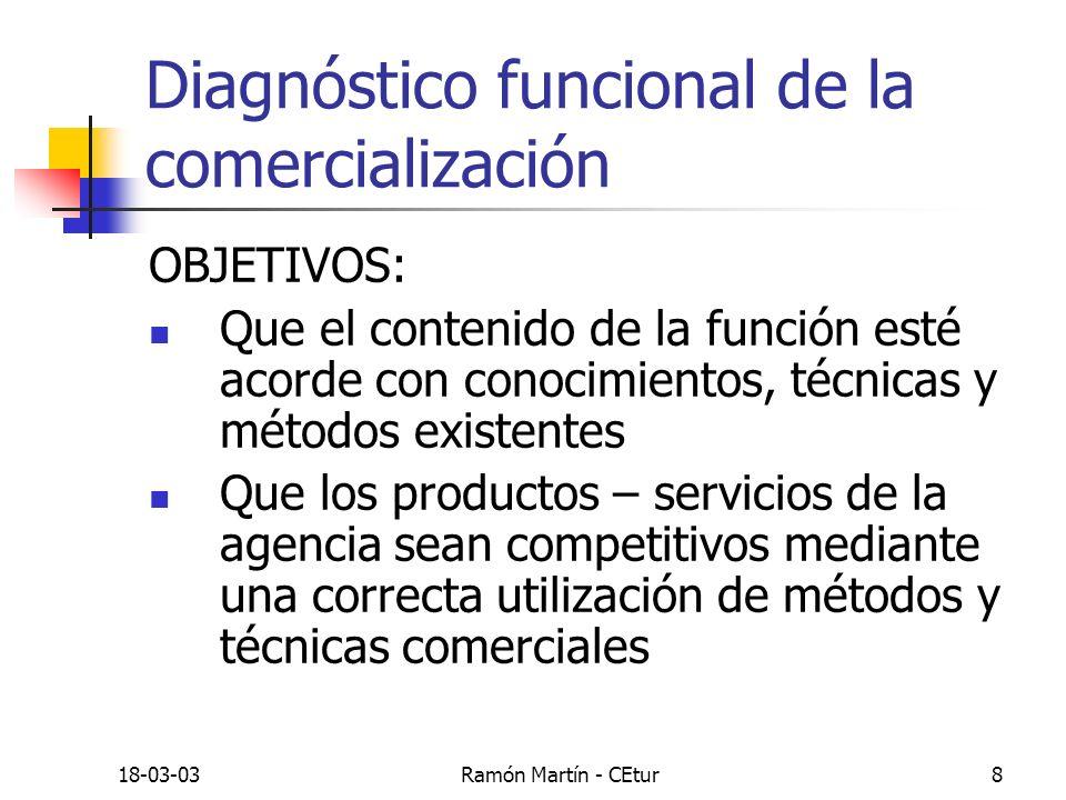 18-03-03Ramón Martín - CEtur8 Diagnóstico funcional de la comercialización OBJETIVOS: Que el contenido de la función esté acorde con conocimientos, té