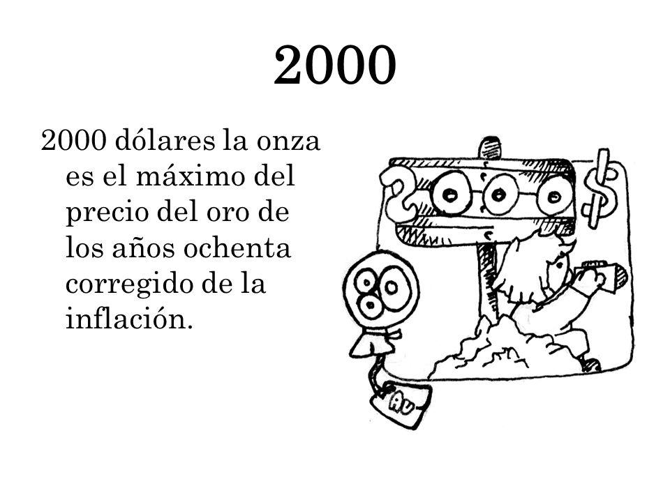 2000 2000 dólares la onza es el máximo del precio del oro de los años ochenta corregido de la inflación.