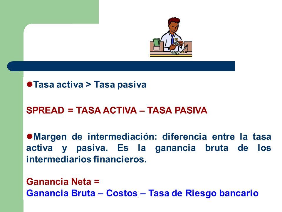 Tasa activa > Tasa pasiva SPREAD = TASA ACTIVA – TASA PASIVA Margen de intermediación: diferencia entre la tasa activa y pasiva. Es la ganancia bruta