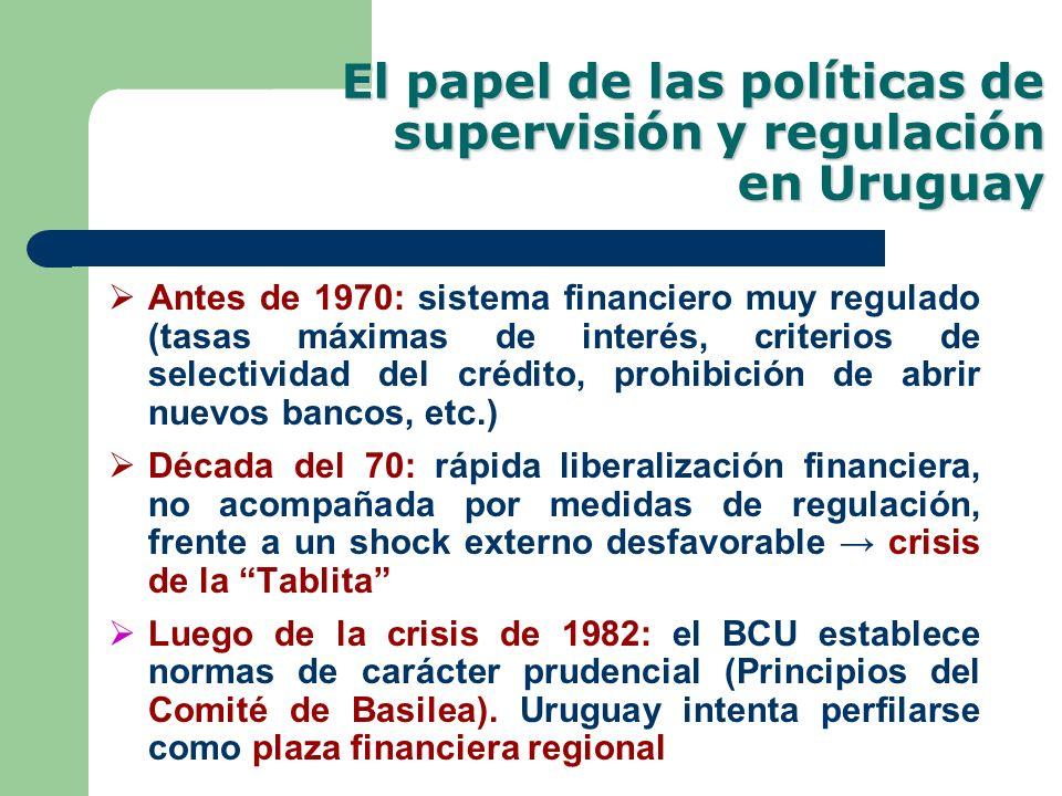 El papel de las políticas de supervisión y regulación en Uruguay Antes de 1970: sistema financiero muy regulado (tasas máximas de interés, criterios d
