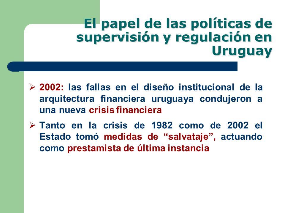 2002: las fallas en el diseño institucional de la arquitectura financiera uruguaya condujeron a una nueva crisis financiera Tanto en la crisis de 1982