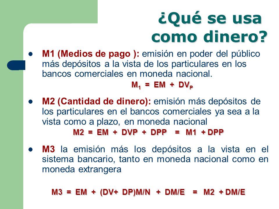 M1 (Medios de pago ): emisión en poder del público más depósitos a la vista de los particulares en los bancos comerciales en moneda nacional. M 1 = EM