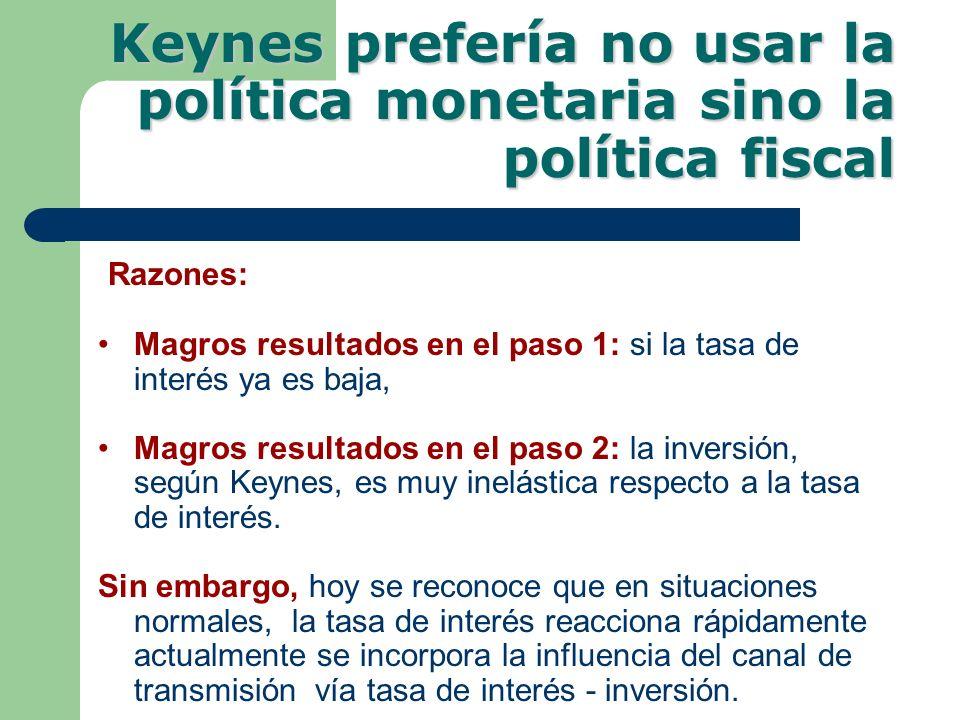 Keynes prefería no usar la política monetaria sino la política fiscal Razones: Magros resultados en el paso 1: si la tasa de interés ya es baja, Magro