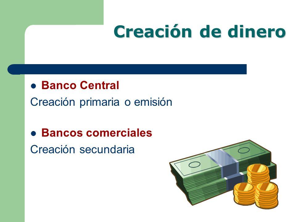 Creación de dinero Banco Central Creación primaria o emisión Bancos comerciales Creación secundaria