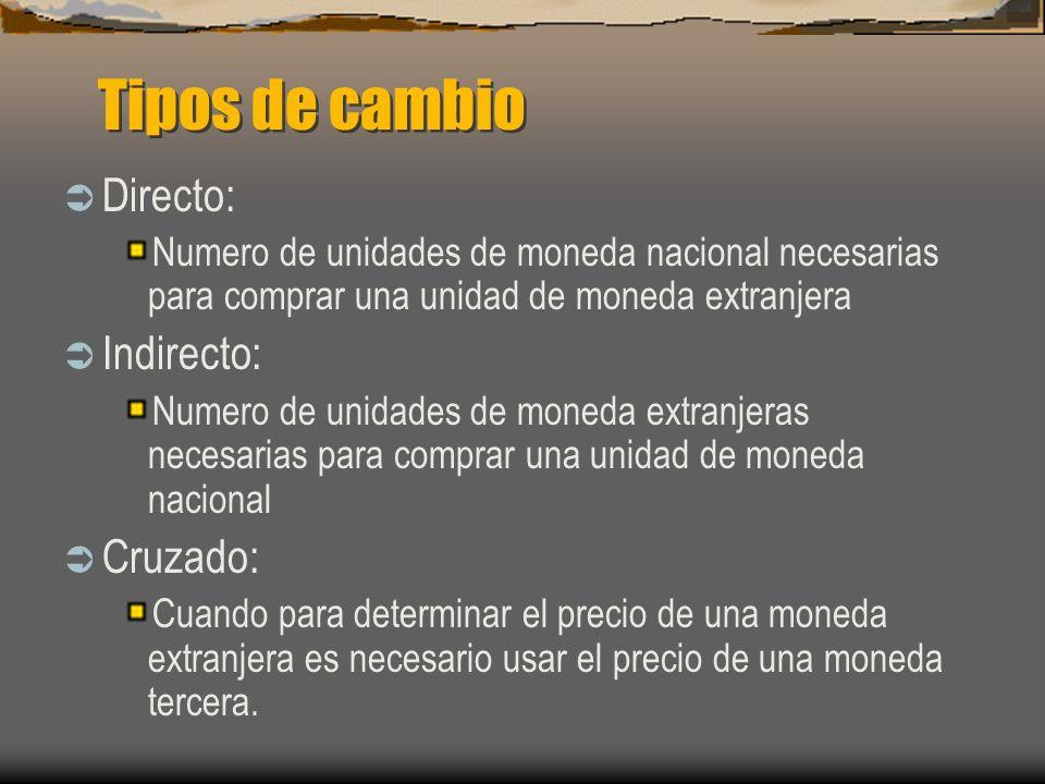 Tipos de cambio Directo: Numero de unidades de moneda nacional necesarias para comprar una unidad de moneda extranjera Indirecto: Numero de unidades d