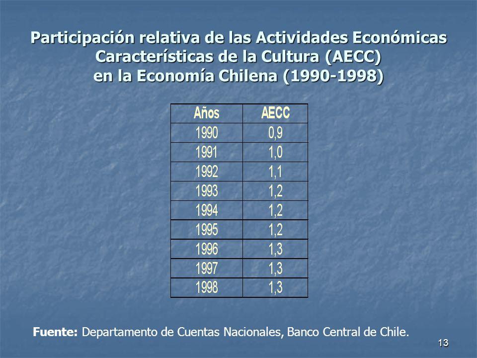 13 Participación relativa de las Actividades Económicas Características de la Cultura (AECC) en la Economía Chilena (1990-1998) Fuente: Departamento d
