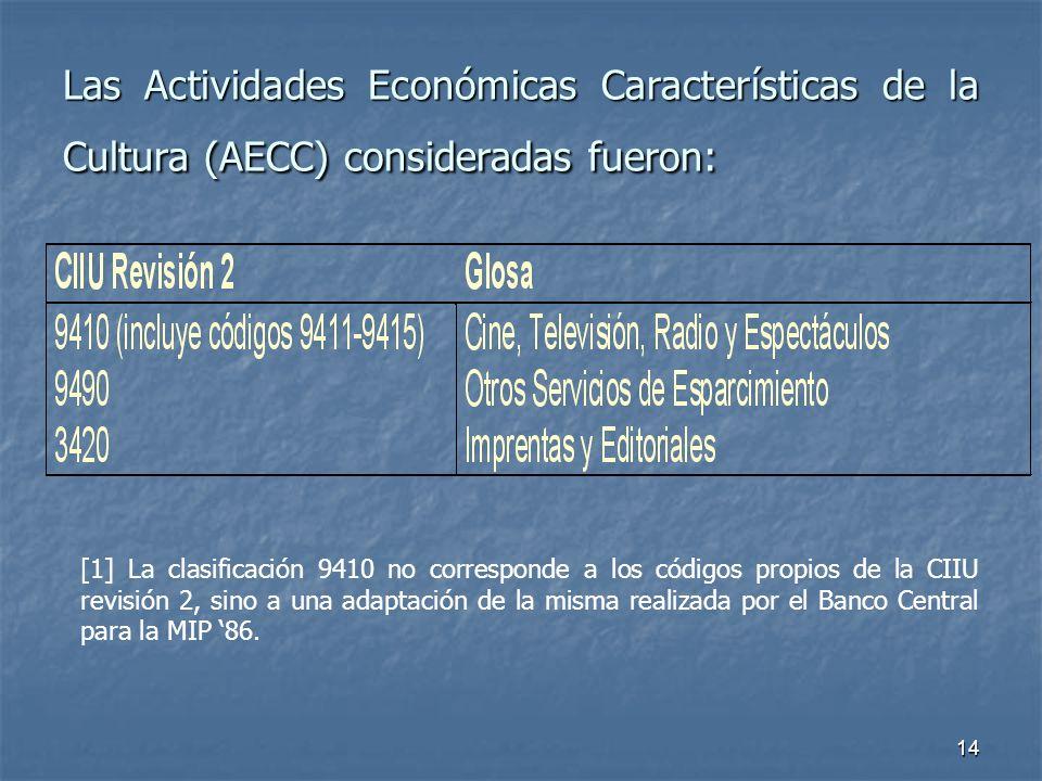 14 Las Actividades Económicas Características de la Cultura (AECC) consideradas fueron: [1] La clasificación 9410 no corresponde a los códigos propios de la CIIU revisión 2, sino a una adaptación de la misma realizada por el Banco Central para la MIP 86.