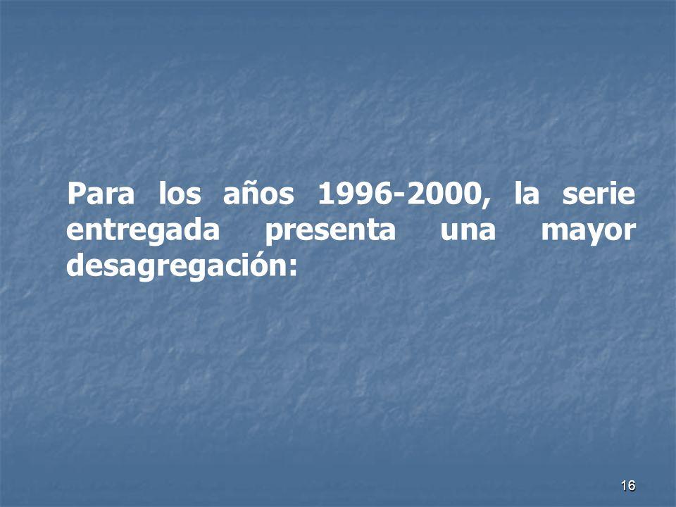16 Para los años 1996-2000, la serie entregada presenta una mayor desagregación:
