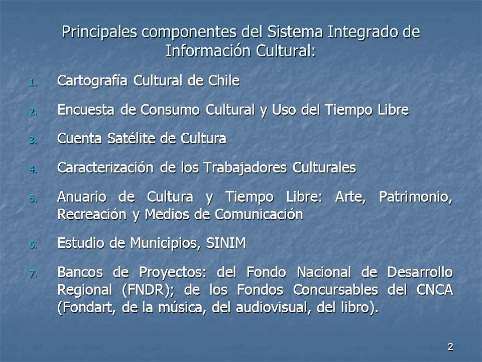2 Principales componentes del Sistema Integrado de Información Cultural: 1. Cartografía Cultural de Chile 2. Encuesta de Consumo Cultural y Uso del Ti