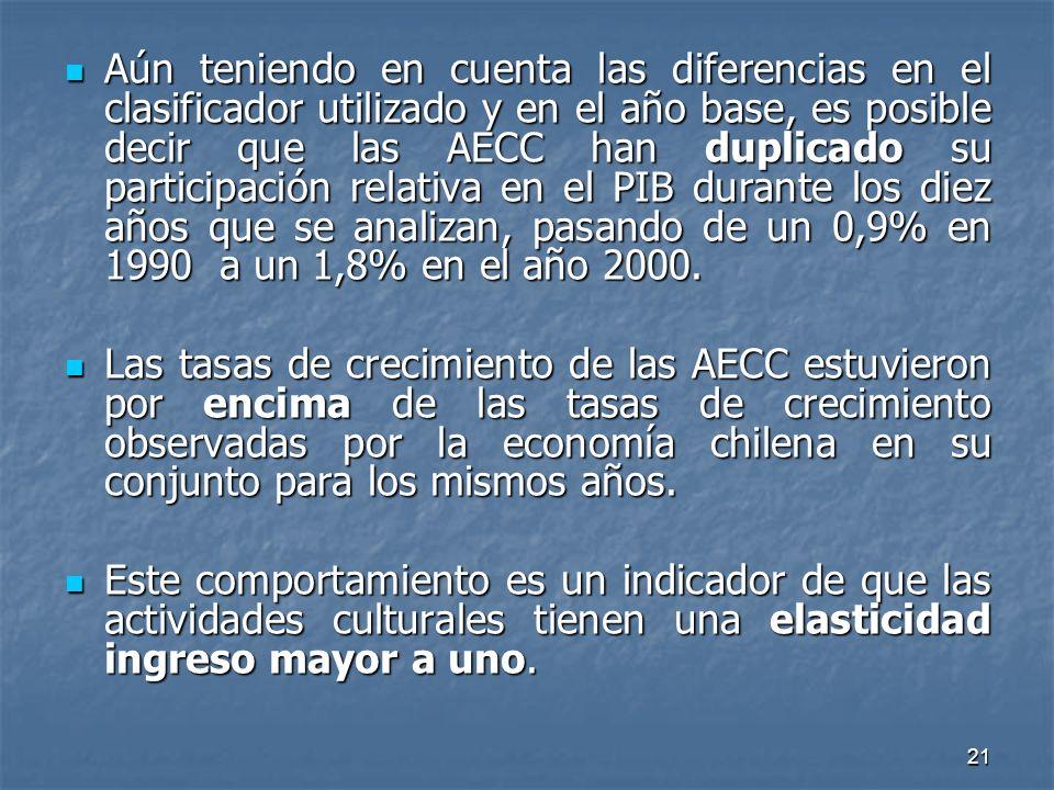 21 Aún teniendo en cuenta las diferencias en el clasificador utilizado y en el año base, es posible decir que las AECC han duplicado su participación relativa en el PIB durante los diez años que se analizan, pasando de un 0,9% en 1990 a un 1,8% en el año 2000.