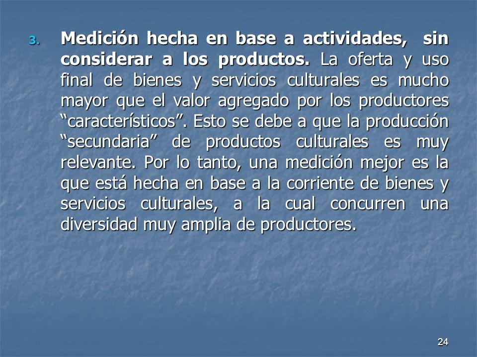 24 3. Medición hecha en base a actividades, sin considerar a los productos. La oferta y uso final de bienes y servicios culturales es mucho mayor que
