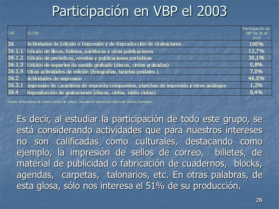 26 Participación en VBP el 2003 Es decir, al estudiar la participación de todo este grupo, se está considerando actividades que para nuestros interese