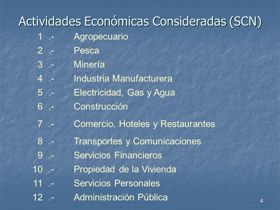 4 Actividades Económicas Consideradas (SCN) 1.-Agropecuario 2.-Pesca 3.-Minería 4.-Industria Manufacturera 5.-Electricidad, Gas y Agua 6.-Construcción