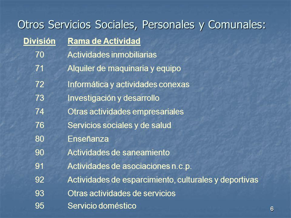 17 Participación Relativa de las AECC en el PIB, 1996-2000 (1) Cifras provisionales Fuente: Departamento de Cuentas Nacionales, Banco Central de Chile.