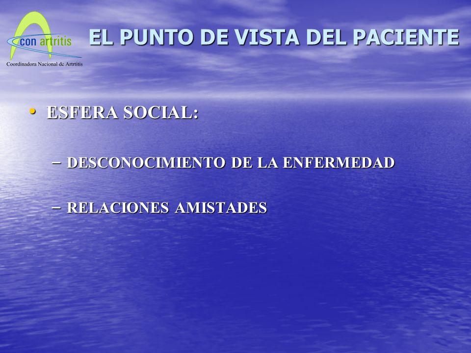 ESFERA SOCIAL: ESFERA SOCIAL: – DESCONOCIMIENTO DE LA ENFERMEDAD – RELACIONES AMISTADES EL PUNTO DE VISTA DEL PACIENTE