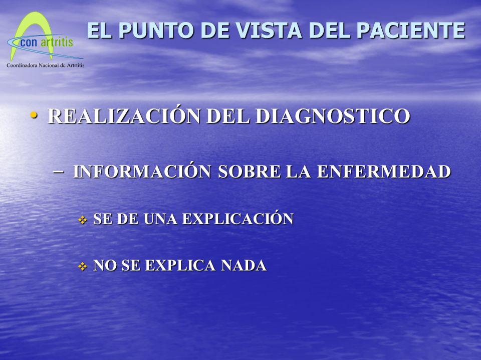 CÓMO SE RECIBE EL DIAGNOSTICO: CÓMO SE RECIBE EL DIAGNOSTICO: – ALIVIO/ALEGRIA – DUDAS ENFERMEDAD ENFERMEDAD TRATAMIENTOS TRATAMIENTOS TRABAJO TRABAJO – MIEDO – NEGACIÓN TRATAMIENTOS ALTERNATIVOS TRATAMIENTOS ALTERNATIVOS BÚSQUEDA MÁS OPINIONES MÉDICAS BÚSQUEDA MÁS OPINIONES MÉDICAS ABANDONO DEL TRATAMIENTO ABANDONO DEL TRATAMIENTO EL PUNTO DE VISTA DEL PACIENTE