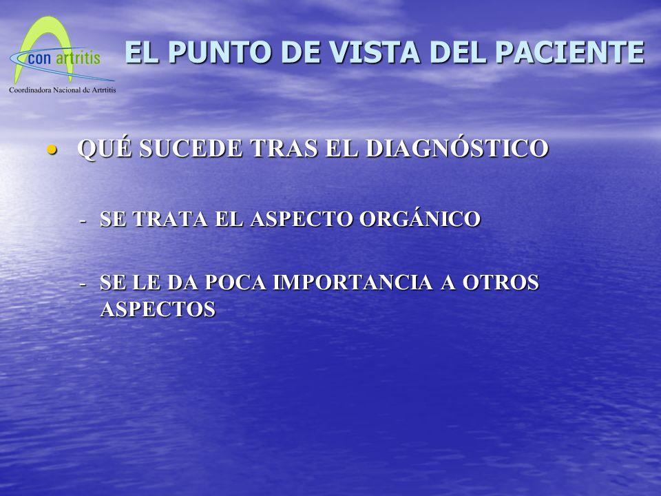 ASPECTO ORGÁNICO - TRATAMIENTOS UTILIZADOS CORTICOIDES AINES DEMARS O FARMES BIOLÓGICOS - PRUEBAS QUE SE REALIZAN ANALÍTICAS RADIOGRAFÍAS OTRO TIPO o RESONANCIAS MAGNÉTICAS o ECOGRAFÍAS EL PUNTO DE VISTA DEL PACIENTE