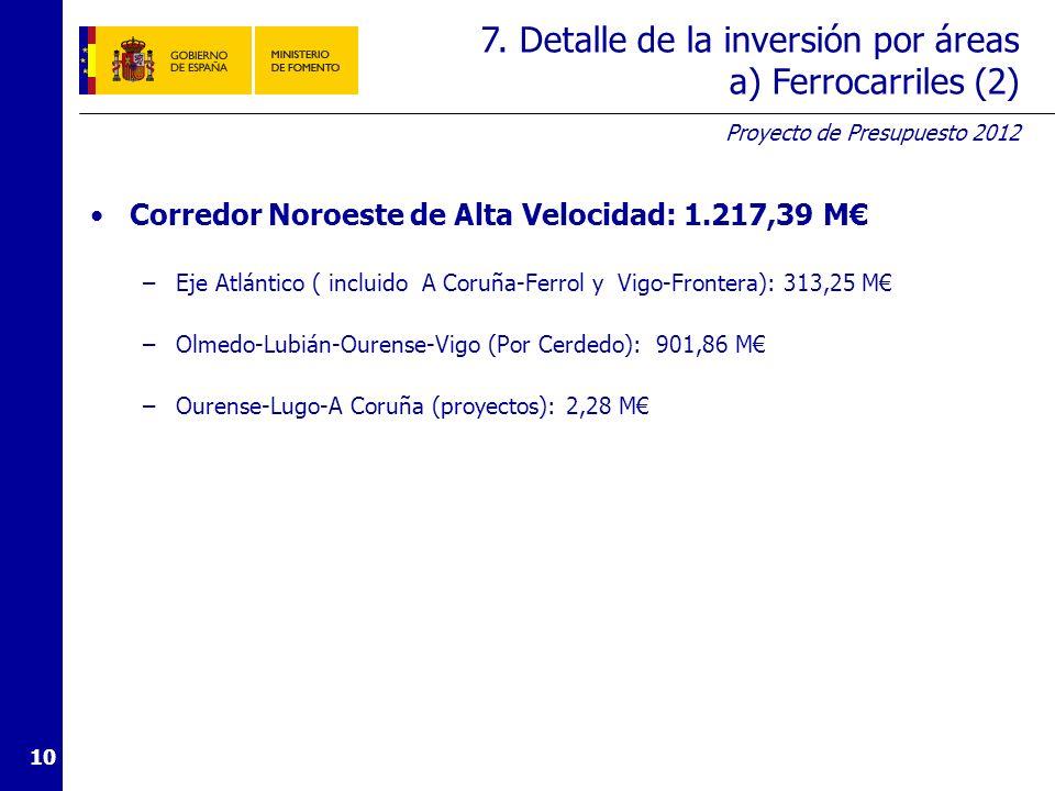 Proyecto de Presupuesto 2012 10 Corredor Noroeste de Alta Velocidad: 1.217,39 M –Eje Atlántico ( incluido A Coruña-Ferrol yVigo-Frontera): 313,25 M –Olmedo-Lubián-Ourense-Vigo (Por Cerdedo): 901,86 M –Ourense-Lugo-A Coruña (proyectos): 2,28 M 7.