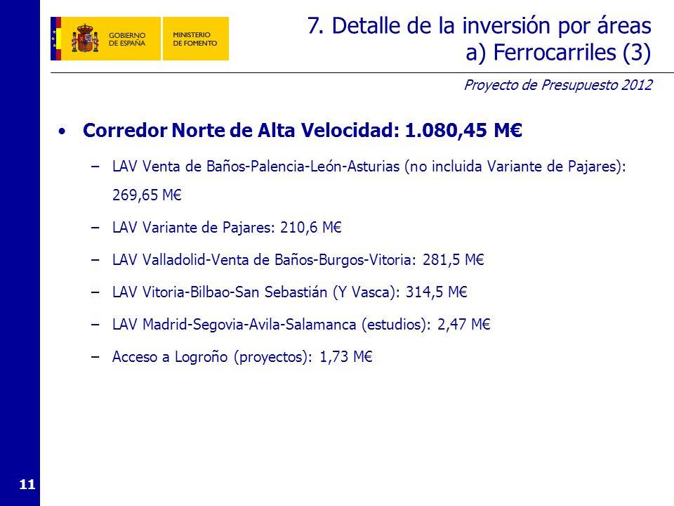 Proyecto de Presupuesto 2012 11 Corredor Norte de Alta Velocidad: 1.080,45 M –LAV Venta de Baños-Palencia-León-Asturias (no incluida Variante de Pajar