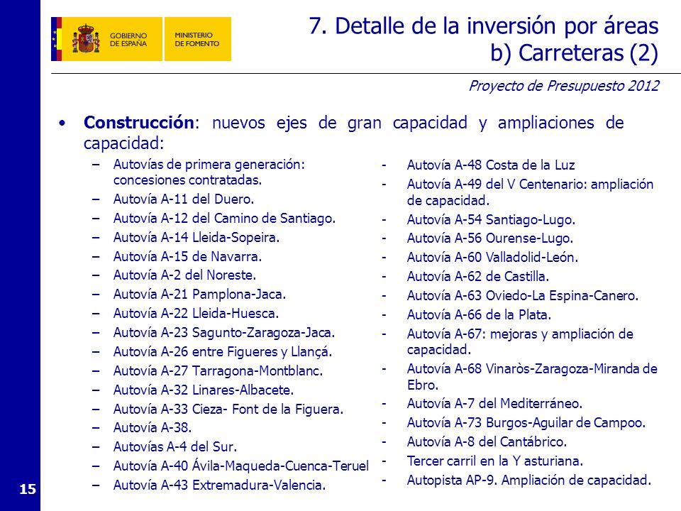 Proyecto de Presupuesto 2012 15 7. Detalle de la inversión por áreas b) Carreteras (2) Construcción: nuevos ejes de gran capacidad y ampliaciones de c