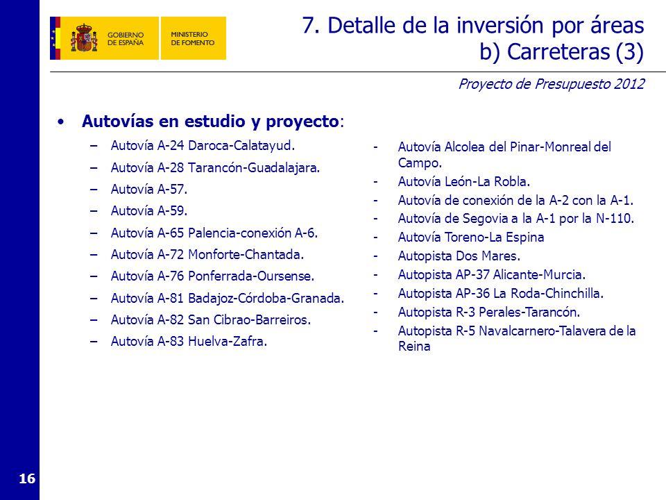 Proyecto de Presupuesto 2012 16 7. Detalle de la inversión por áreas b) Carreteras (3) Autovías en estudio y proyecto: –Autovía A-24 Daroca-Calatayud.