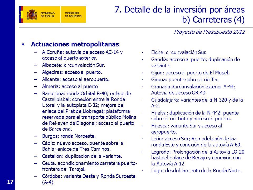 Proyecto de Presupuesto 2012 17 7. Detalle de la inversión por áreas b) Carreteras (4) Actuaciones metropolitanas : –A Coruña: autovía de acceso AC-14