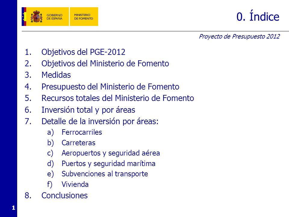 1 0. Índice 1.Objetivos del PGE-2012 2.Objetivos del Ministerio de Fomento 3.Medidas 4.Presupuesto del Ministerio de Fomento 5.Recursos totales del Mi