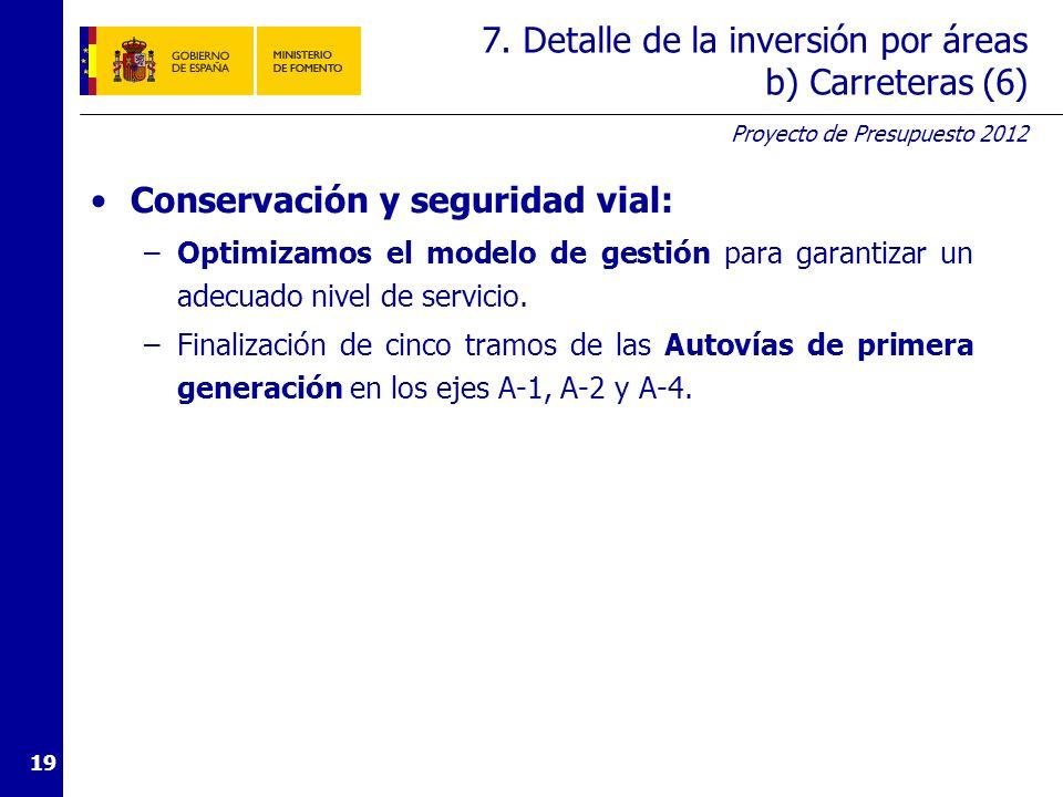 Proyecto de Presupuesto 2012 19 7. Detalle de la inversión por áreas b) Carreteras (6) Conservación y seguridad vial: –Optimizamos el modelo de gestió