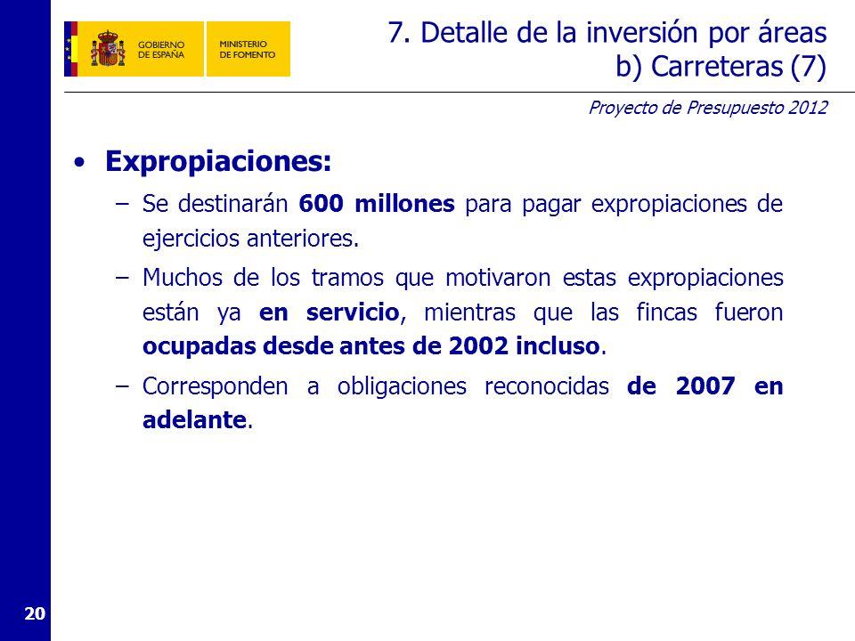 Proyecto de Presupuesto 2012 20 7. Detalle de la inversión por áreas b) Carreteras (7) Expropiaciones: –Se destinarán 600 millones para pagar expropia