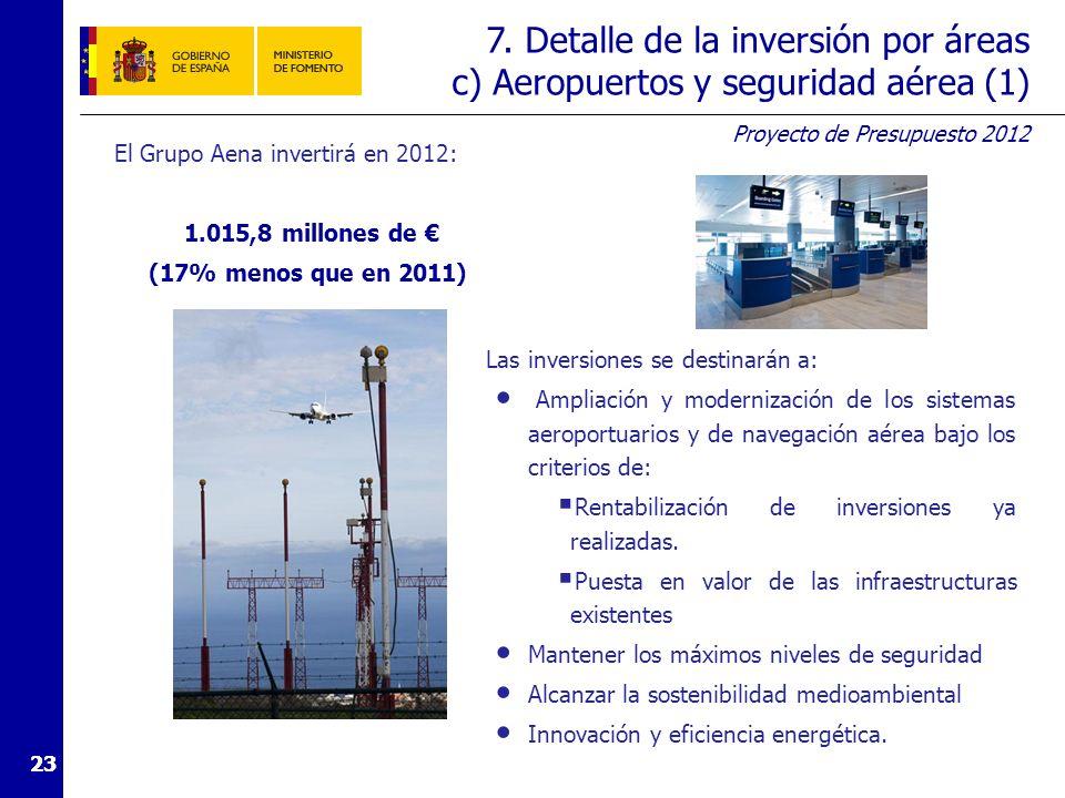 Proyecto de Presupuesto 2012 23 El Grupo Aena invertirá en 2012: 1.015,8 millones de (17% menos que en 2011) Las inversiones se destinarán a: Ampliaci