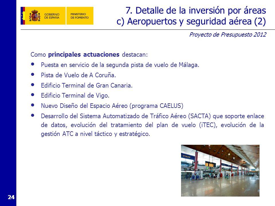 Proyecto de Presupuesto 2012 24 Como principales actuaciones destacan: Puesta en servicio de la segunda pista de vuelo de Málaga.
