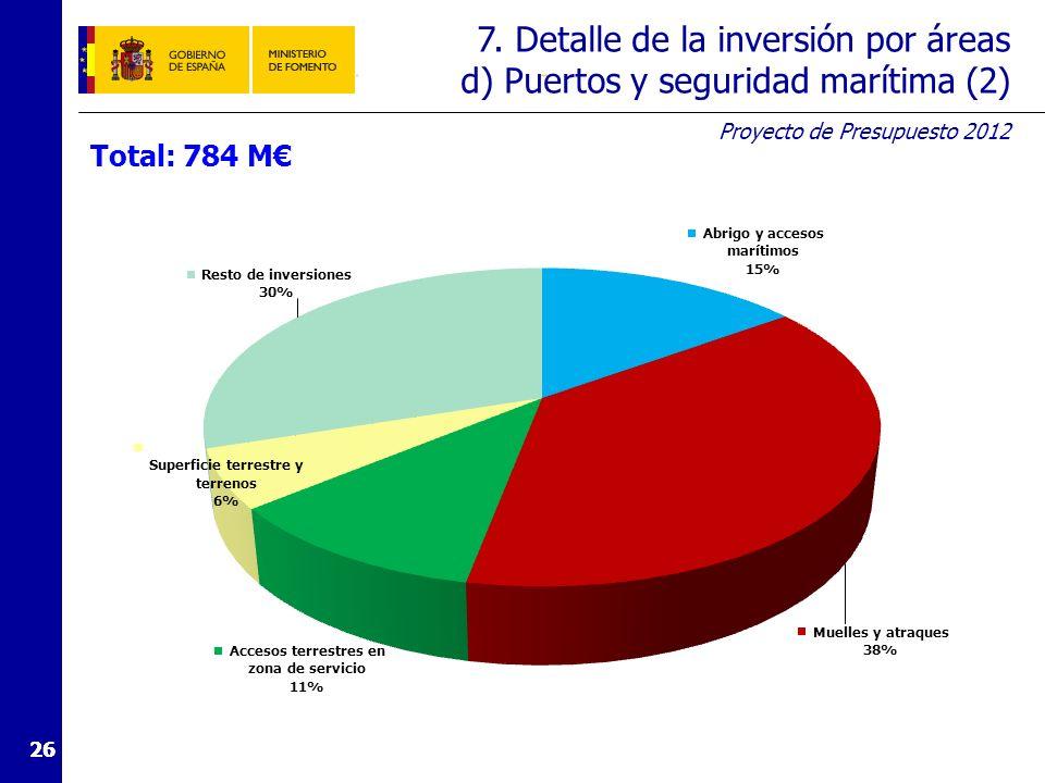 Proyecto de Presupuesto 2012 26 7. Detalle de la inversión por áreas d) Puertos y seguridad marítima (2) Total: 784 M