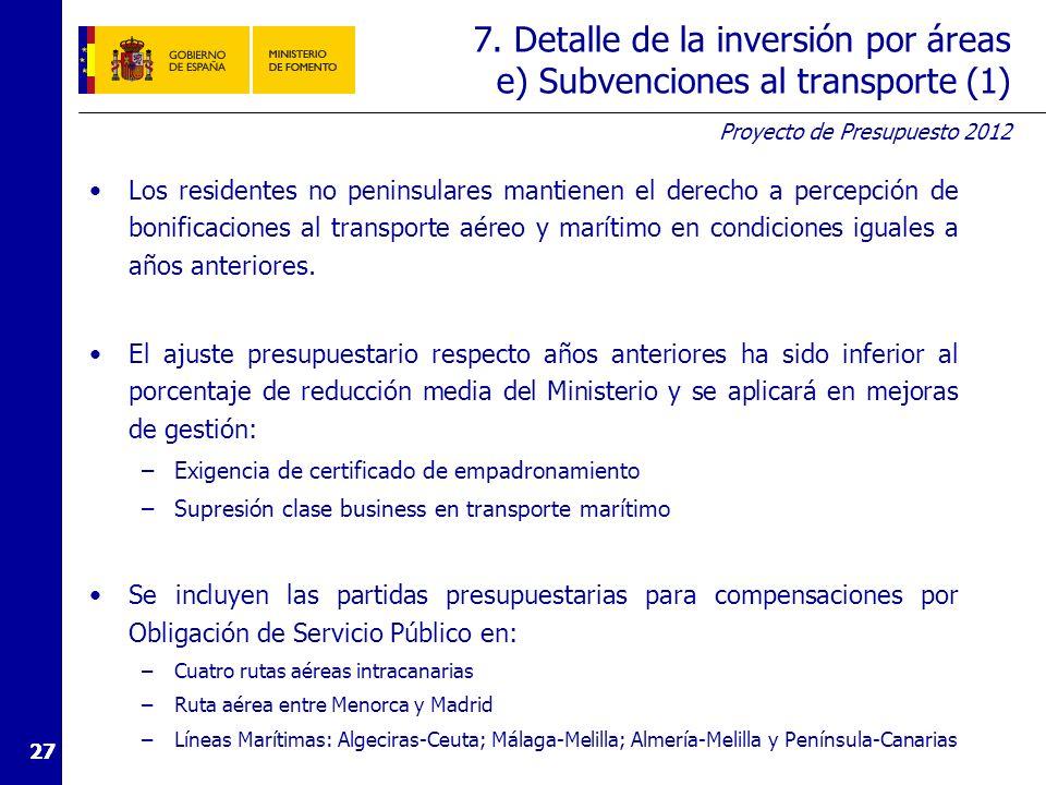 Proyecto de Presupuesto 2012 27 7. Detalle de la inversión por áreas e) Subvenciones al transporte (1) Los residentes no peninsulares mantienen el der