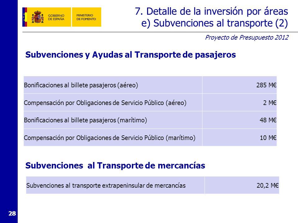 Proyecto de Presupuesto 2012 28 7. Detalle de la inversión por áreas e) Subvenciones al transporte (2) Subvenciones y Ayudas al Transporte de pasajero