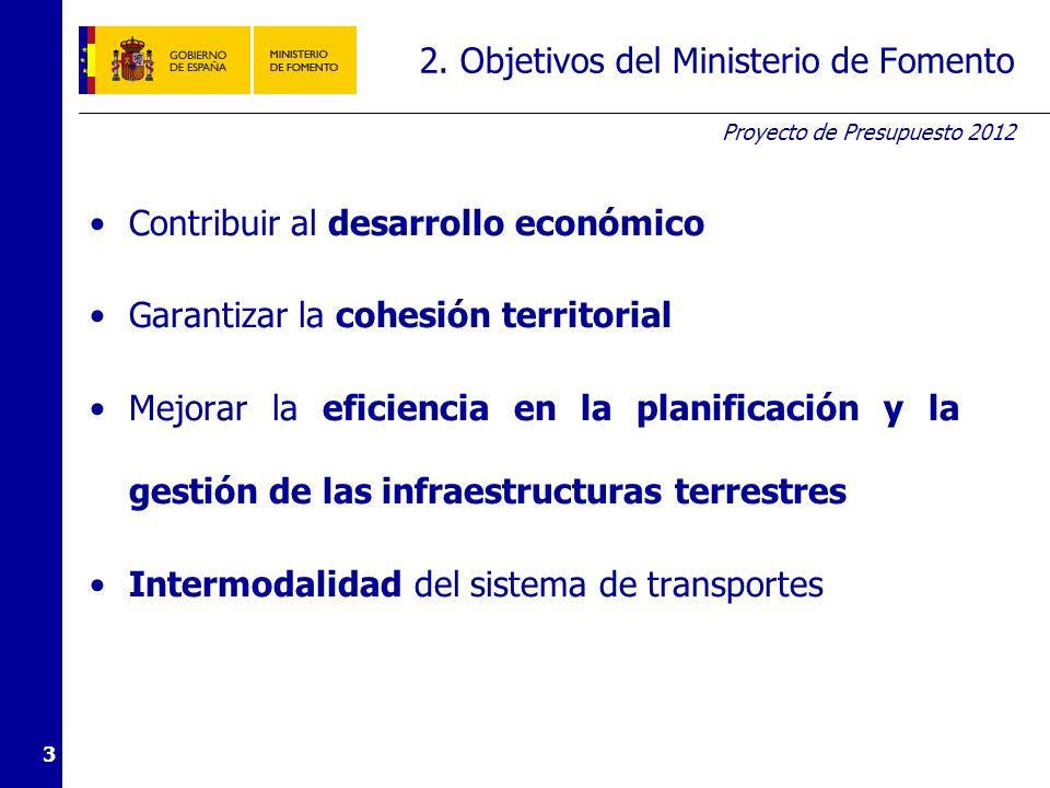 Proyecto de Presupuesto 2012 3 2. Objetivos del Ministerio de Fomento Contribuir al desarrollo económico Garantizar la cohesión territorial Mejorar la