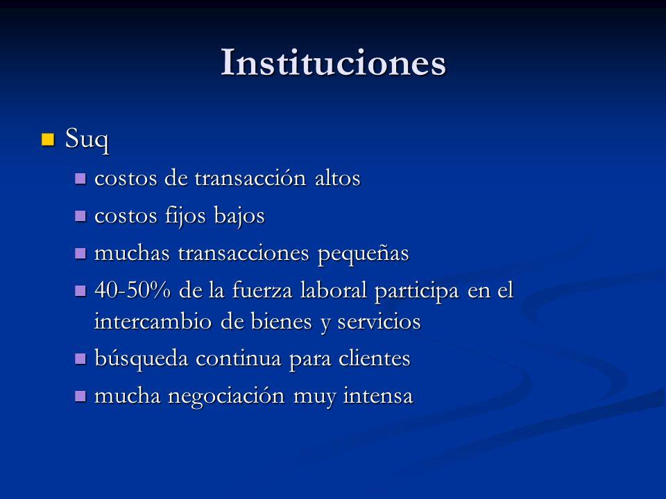 Instituciones Suq Suq costos de transacción altos costos de transacción altos costos fijos bajos costos fijos bajos muchas transacciones pequeñas much