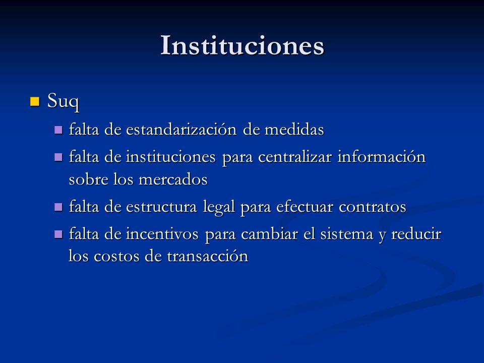 Instituciones Suq Suq falta de estandarización de medidas falta de estandarización de medidas falta de instituciones para centralizar información sobr