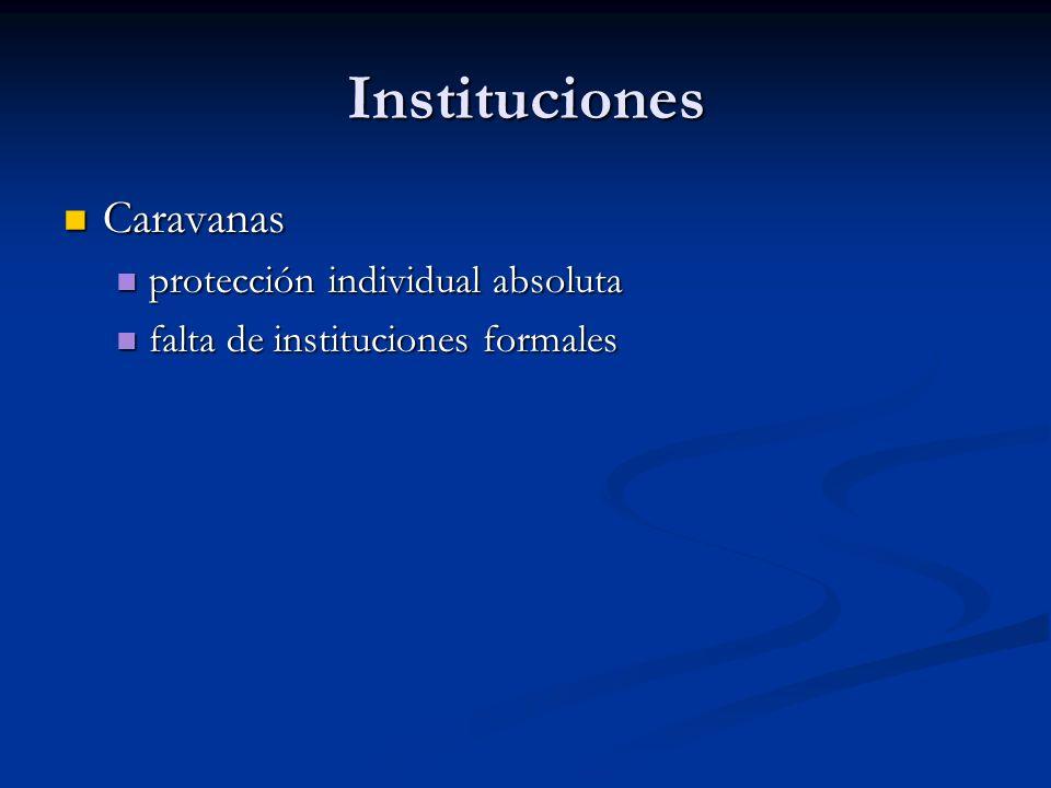 Instituciones Caravanas Caravanas protección individual absoluta protección individual absoluta falta de instituciones formales falta de instituciones